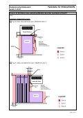 Tankstelle für Ottokraftstoffe - Seite 2
