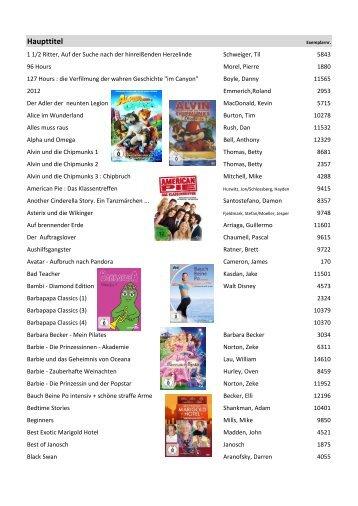 DVD-Liste11.pdf