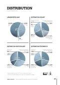 Mediadaten für Stelleninserate als PDF downloaden - Rolling Pin - Seite 5