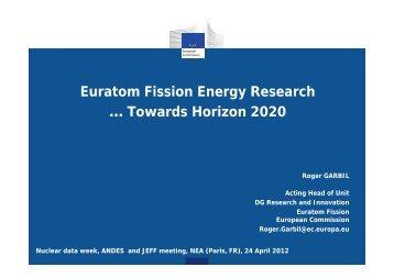 Euratom Fission Energy Research … Towards Horizon 2020