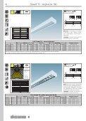 Sistema Speed a luce continua - Page 5
