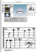 Montecarlo con forcella - Rima.vi.it - Page 5