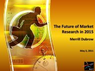 The Future of Market Research in 2015
