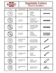 VEGETABLE CUTTERS - Page 2