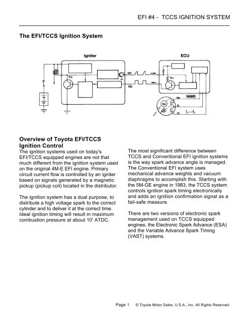 EFI #4 - TCCS IGNITION SYSTEM ESA Ignition System Operation