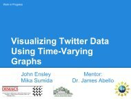 Visualizing Twitter Data Using Time-Varying Graphs