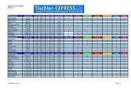 Material- und Frontliste Seite 1/3 - Tischler-EXPRESS