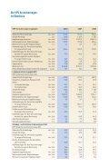 Bericht des Vorstands über das Geschäftsjahr 2010 - Seite 3