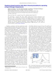 Graphene-based quantum Hall effect infrared photodetector ...