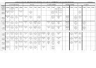 2007 - 2008 eğitim-öğretim yılı bahar dönemi coğrafya bölümü ders ...