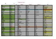 DCEM4 2012-2013 Stage 1 Stage 2 Stage 3 Eté
