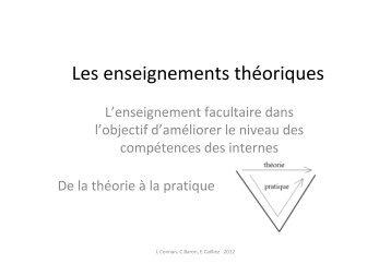 Les enseignements théoriques
