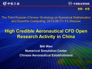 High Credible Aeronautical CFD Open Research Activity in China