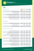 Commuter Timetable - Page 7