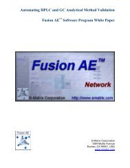 Automating HPLC and GC Analytical Method Validation Fusion AE