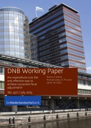 DNB Working Paper