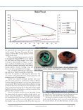 Aftermarket - Page 3