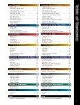 Adhesives & Sealants - Permatex - Page 3