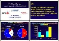 Download als PDF-Datei - Assmann-Stiftung für Prävention