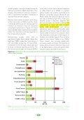 environmentally - Page 3