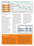 Fundação CEEE - Page 5