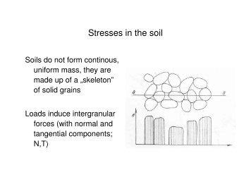 Stresses in the soil