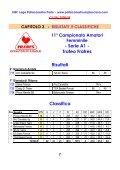 UISP Lega Pallacanestro Prato - www.pallacanestrouisptoscana ... - Page 7