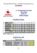 UISP Lega Pallacanestro Prato - www.pallacanestrouisptoscana ... - Page 5
