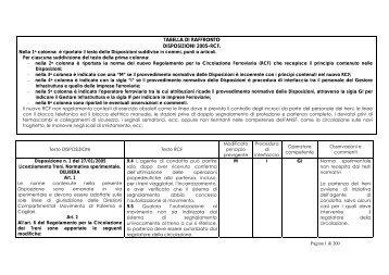 TABELLA DI RAFFRONTO DISPOSIZIONI 2005-RCF. - Rfi