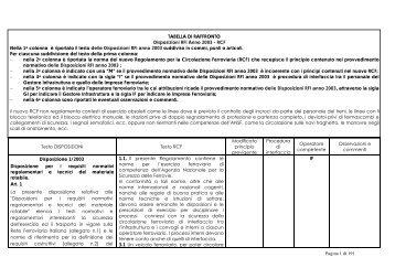 RCF Nella 1a colonna è riportato il testo delle Disposizioni - Rfi