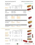 LED LAMPS - Page 3