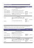 Modelo de Governo - Page 2