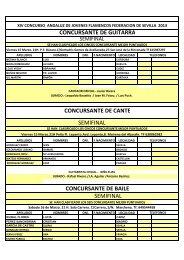CONCURSANTE DE CANTE SEMIFINAL CONCURSANTE DE BAILE SEMIFINAL