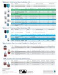 Tork centerfeed dispensing systems - Page 4