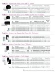 Tork Elevation Product Listing - Page 3