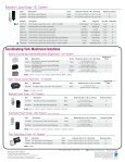 Tork Elevation Product Listing - Page 4