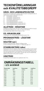 021-523 60, Fax - Eriksbo Plantskola AB - Page 6