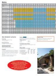 Malta priser omstændigheder vejledende