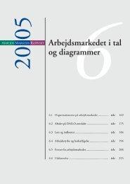 Arbejdsmarkedet i tal og diagrammer - Dansk Arbejdsgiverforening
