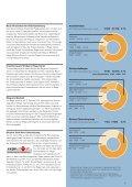 Jahresbericht 2011 - Rega - Seite 5
