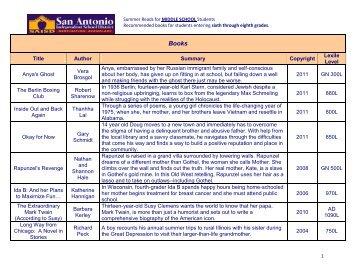 SAISD Summer Reading List-MIDDLE SCHOOL books for Grades 6-8