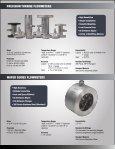 Precision Turbine Flowmeters Wafer Series Flowmeters - Page 2