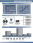 Sponsler Precision Turbine Flowmeters - Page 3