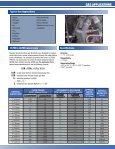 Sponsler Precision Turbine Flowmeters - Page 5