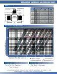 Sponsler Precision Turbine Flowmeters - Page 7
