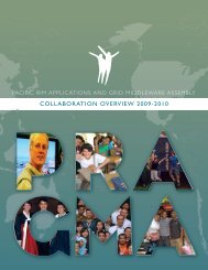 COLLABORATION OVERVIEW 2009-2010