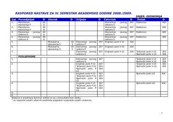 RASPORED NASTAVE ZA IV SEMESTAR AKADEMSKE GODINE 2008./2009