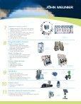 Instrumentation - Page 3