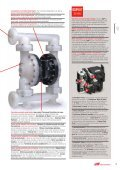 "2"" Metallic Diaphragm Pump - Page 7"