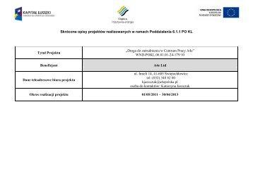 Skrócone opisy projektów realizowanych w ramach Poddziałania ...